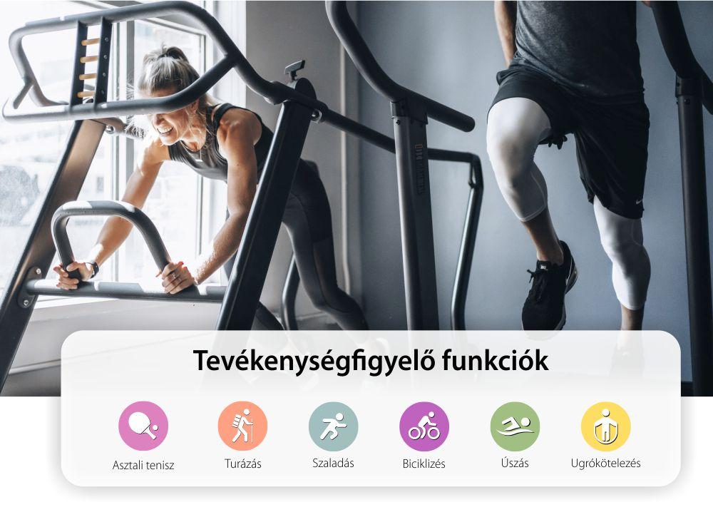 Okosóra Twinkler TKY-D06, Egészségügyi funkciók, Alvásfigyelés, Ülés emlékeztető, Riasztás, Híváselőzmények, Fekete